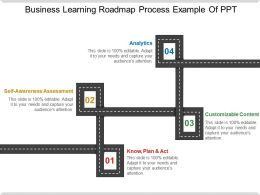Business Learning Roadmap Process Example Of Ppt