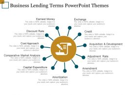 Business Lending Terms Powerpoint Themes
