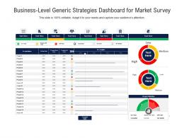 Business Level Generic Strategies Dashboard For Market Survey Infographic Template