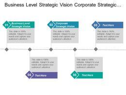 Business Level Strategic Vision Corporate Strategic Vision Strategy General