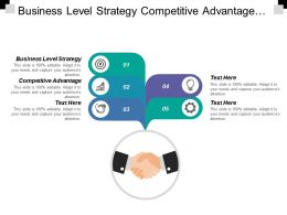 Business Level Strategy Competitive Advantage Swot Analysis Global Presence