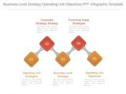 Business Level Strategy Operating Unit Objectives Ppt Infographic Template