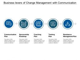 Business Levers Of Change Management With Communication