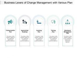 Business Levers Of Change Management With Various Plan