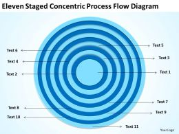 Business Life Cycle Diagram Eleven Staged Concentric Process Flow Powerpoint Slides