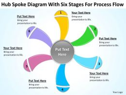 Business Life Cycle Diagram Hub Spoke With Six Stages For Process Flow Powerpoint Slides