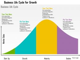 Business Life Cycle For Growth Flat Powerpoint Design