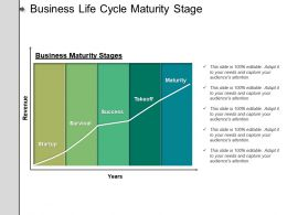 Business Life Cycle Maturity Stage Powerpoint Presentation Templates