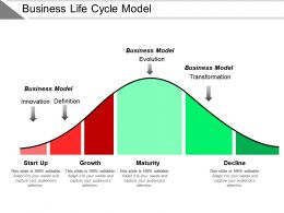 Business Life Cycle Model Powerpoint Shapes