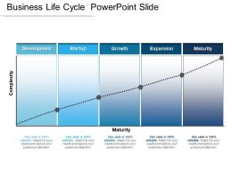 Business Life Cycle Powerpoint Slide