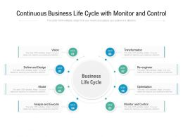 Business Life Cycle With Monitor And Control
