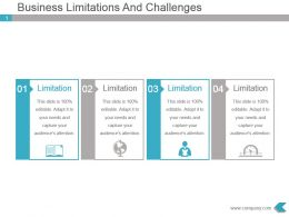 Business Limitations And Challenges Powerpoint Design