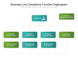 Business Line Compliance Function Organogram