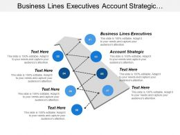 Business Lines Executives Account Strategic Collaboration Promotion Committee