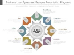 Business Loan Agreement Example Presentation Diagrams