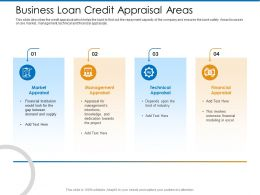 Business Loan Credit Appraisal Areas Intentions Ppt Powerpoint Presentation Model