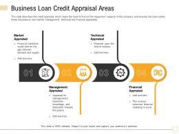 Business Loan Credit Appraisal Areas Kind Ppt Powerpoint Presentation Portfolio Visuals