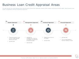 Business Loan Credit Appraisal Areas L1805 Ppt Powerpoint Presentation Gallery