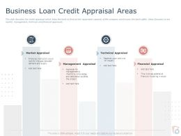 Business Loan Credit Appraisal Areas Ppt Powerpoint Presentation Outline File