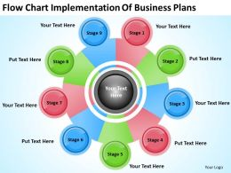 Business Logic Diagram Flow Chart Implementation Of Plans Powerpoint Templates