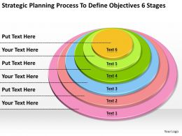 Business Logic Diagram Strategic Planning Process To Define Objectives 6 Stages Powerpoint Slides