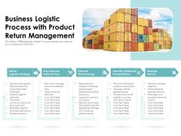 Business Logistic Process With Product Return Management
