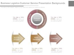 Business Logistics Customer Service Presentation Backgrounds