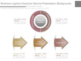 Business Logistics Customer Service Presentation Backgrounds