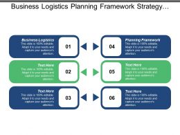 Business Logistics Planning Framework Strategy Meeting Key Performance Indicators Cpb