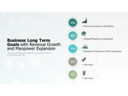 Business Long Term Goals With Revenue Growth And Manpower Expansion
