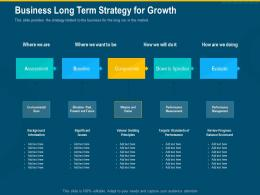Business Long Term Strategy For Growth Investment Pitch Raise Funding Series B Venture Round Ppt Grid