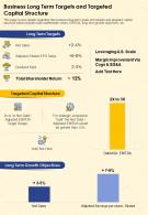 Business Long Term Targets And Targeted Capital Structure Presentation Report Infographic PPT PDF Document