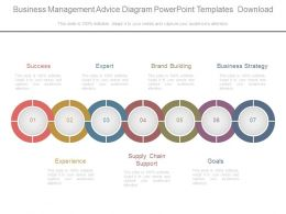 Business Management Advice Diagram Powerpoint Templates Download