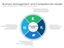 Business Management And Competencies Model