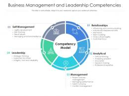Business Management And Leadership Competencies