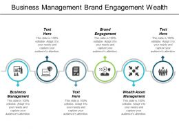 Business Management Brand Engagement Wealth Asset Management Risk Factors Cpb