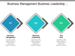 Business Management Business Leadership Management Theory Practice Workforce Strategies Cpb