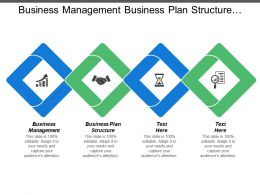 Business Management Business Plan Structure Innovations Marketing Course