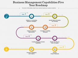 Business Management Capabilities Five Year Roadmap