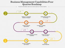 Business Management Capabilities Four Quarter Roadmap