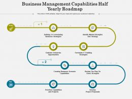 Business Management Capabilities Half Yearly Roadmap