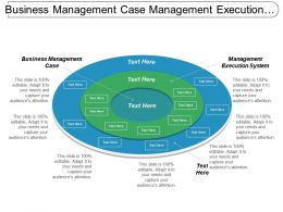 Business Management Case Management Execution System Marketing Strategy Cpb