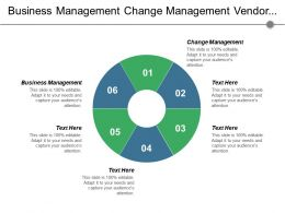 Business Management Change Management Vendor Management Financial Markets Cpb