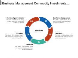 Business Management Commodity Investments Leadership Career Development Tax Planning Cpb