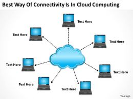 Business Management Consultant Cloud Computing Powerpoint Templates PPT Backgrounds For Slides