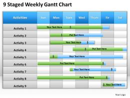 Business Management Consultant Weekly Gantt Chart Powerpoint Templates PPT Backgrounds For Slides 0617