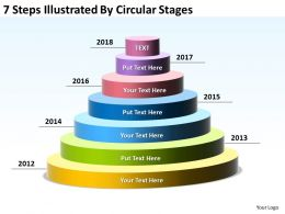 Business Management Consultants 7 Steps Illustrated By Circular Stages Powerpoint Templates 0523
