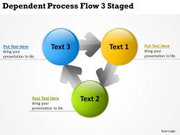 Business Management Consultants Dependent Process Flow 3 Staged Powerpoint Slides 0523