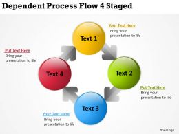 Business Management Consultants Dependent Process Flow 4 Staged Powerpoint Slides 0523