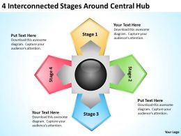 Business Management Consulting Around Central Hub Powerpoint Templates Ppt Backgrounds For Slides 0523